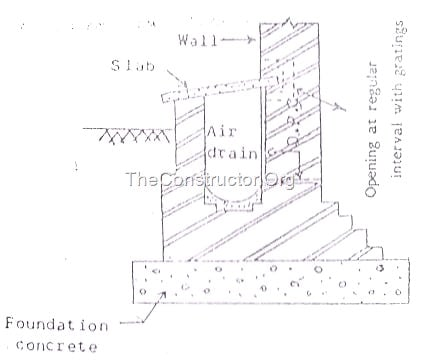 Damp Proof Course Dpc Methods Of Dpc Installation