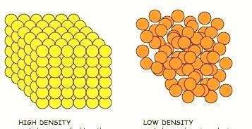 Density Index of Building Materials
