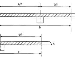 Minimum Thickness of Two Way Slab as per ACI 318-11 for Deflection Control
