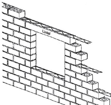 Masonry Lintel Over Window Opening in a Masonry Wall  sc 1 st  The Constructor & Types of Design Loads for Masonry Lintel and their Calculations