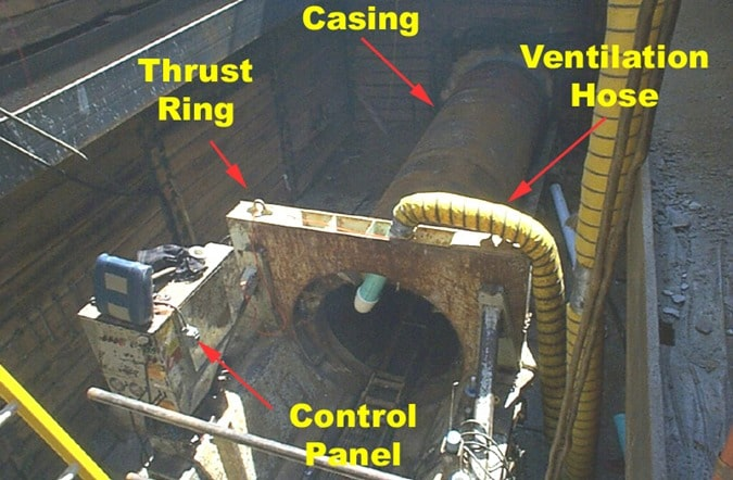 Pipe Jacking Method in Trenchless Construction