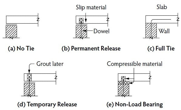 Measures to Control Cracks in Reinforced Concrete Structures