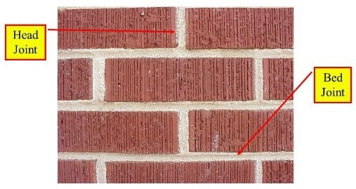 Defects in Brick Masonry due to Failure to Fill Bed Joints