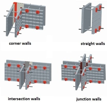 Wall Plastic Formwork Applications at Different Location of the Structure