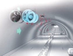 Ventilation in Tunnels -Types of Ventilation Systems in Tunnel Construction