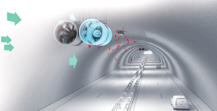 Tunnel Ventilation Fans : Ventilation in tunnels types of systems