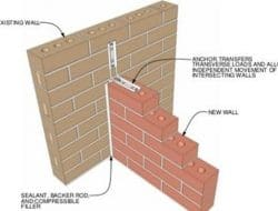 Anchoring in Masonry Structures – Types, Installation, Anchorage Length and Strength