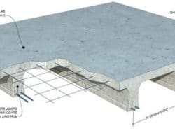 Causes of Excessive Deflections in Reinforced Concrete Slabs