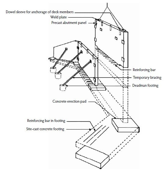 Prefabricated bridge elements and systems for bridge construction precast abutment and wing wall ccuart Choice Image