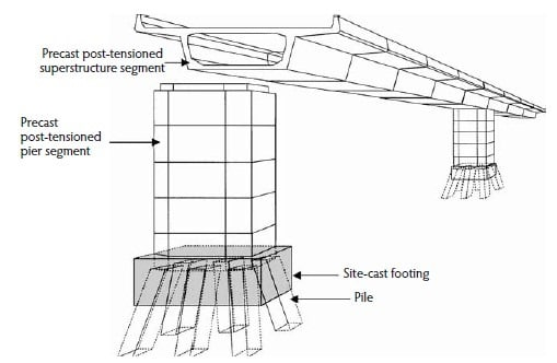 prefabricated bridge elements and systems for bridge