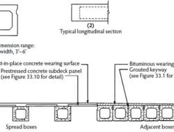 Types of Prefabricated Bridge Elements and Systems for Bridge Construction