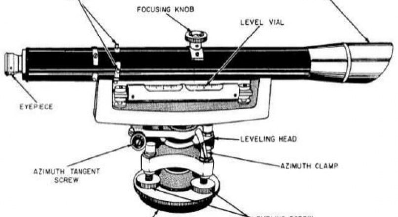 Equipment Used for Measuring Angles and Elevations in Surveying