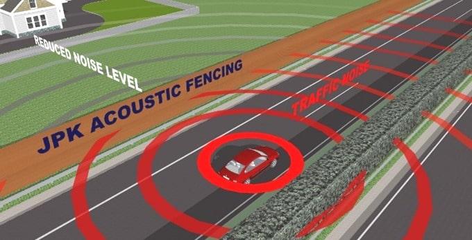 Highway Sound Barrier Masonry Walls Purpose Advantages