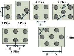 Spacing and Skin Friction in Pile Group Construction