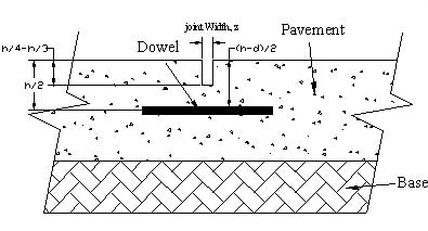 Details of Joints in Jointed Unreinforced Concrete Pavement