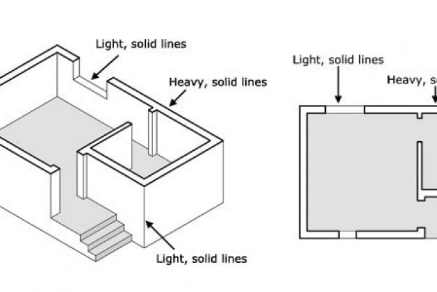 diagram of drawing lines used in architectural drawings and their importance diagram of dragonfly lines used in architectural drawings