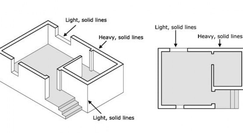 Lines Used In Architectural Drawings And Their Importance