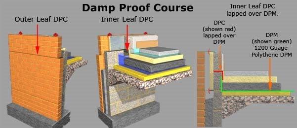 Building Regulations Damp Proof Course