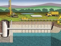 Selection of Excavation Dewatering System for Construction Works