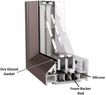 Types Of Glazing Panels Methods And Construction Details