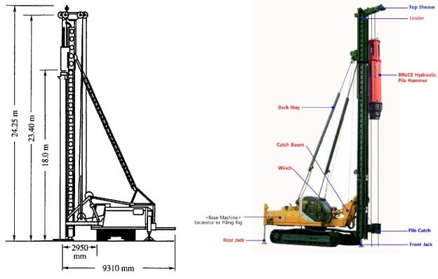 Types of Pile Driving Equipments -Applications, Advantages
