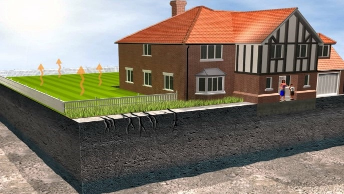 Types of Soil Movements -Causes and Suitable Foundations