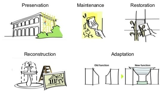Building adaptation in construction objectives importance building adaptation in construction thecheapjerseys Image collections