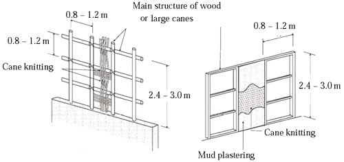 Earthen Wall Construction with Wood or Cane Structure