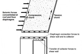 Principles of Conceptual Design of Earthquake Resistant Structures