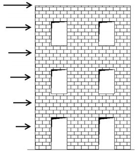 Lateral Seismic Force Acts on Coupled Masonry Wall