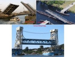 Advantages and Disadvantages of Different Types of Movable Bridges