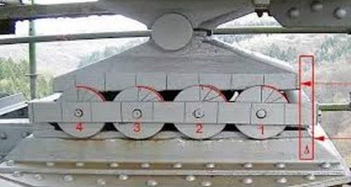 Multiple Roller Bridge Bearing