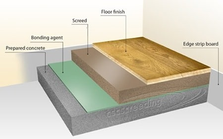 Bonded Screed Floor
