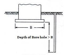 Borehole for Large Raft Foundation