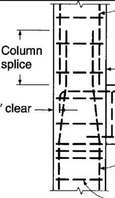 Detailing of Reinforcement of Concrete Column