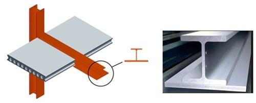 Slimflor Beams with Precast Concrete Units