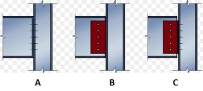 Different types of column to beam connection