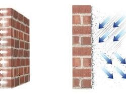 Methods to Prevent Water Penetration in Brick Masonry Walls