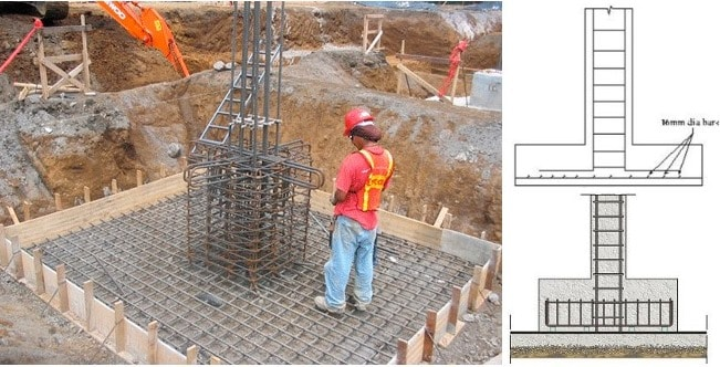 Design Economical Foundations