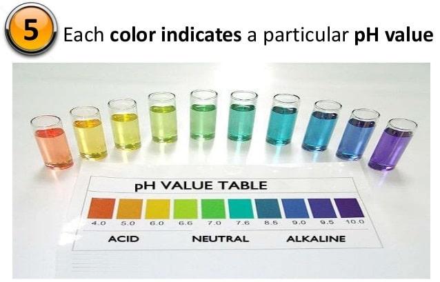 Determination of alkalinity of water-ee lab.