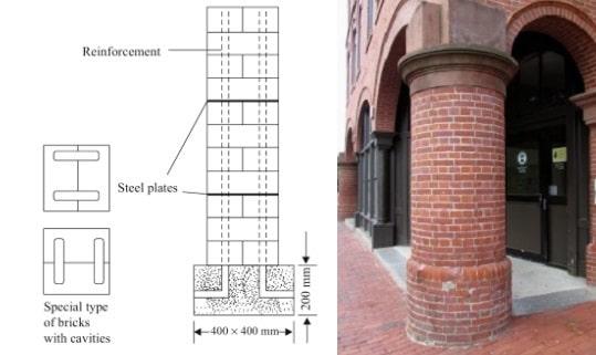 Process Of Brick Masonry Column Construction