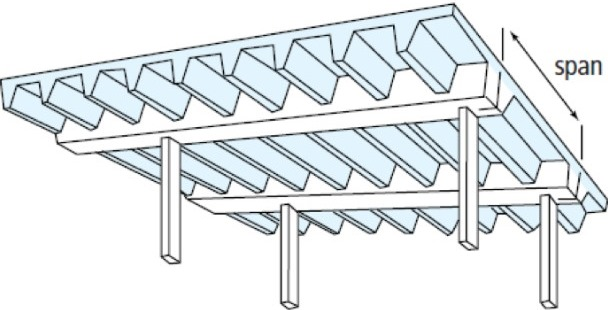 One-Way Joist Floor System