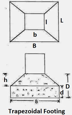 Concrete Calculator -Calculate Slab, Beam, Column, Footing