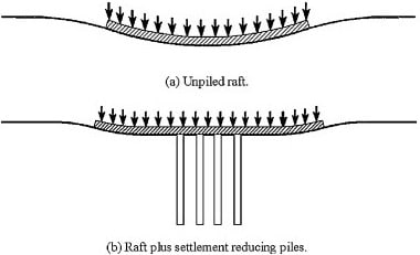 Use of Piles to Reduce Differential Settlements