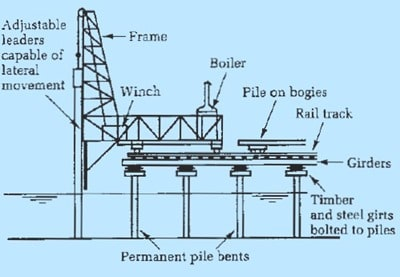 Pile driving over water using pile frame