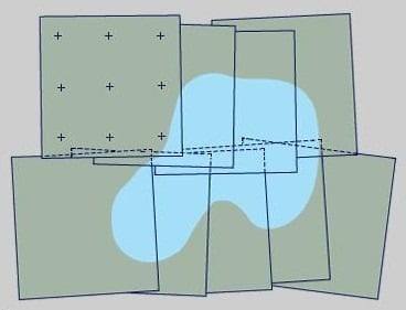 Slotted Template Method
