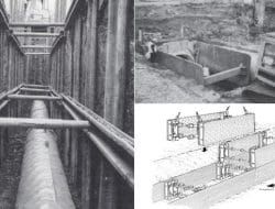 Proprietary Trench Support Systems Used in Construction