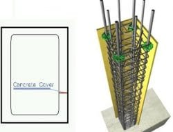 Concrete Cover Specifications for Reinforcement in Different Codes