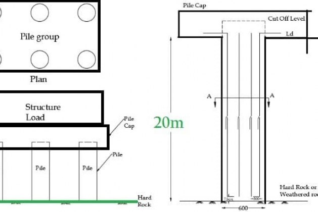 Bar Bending Schedule for Pile Foundation with Calculations