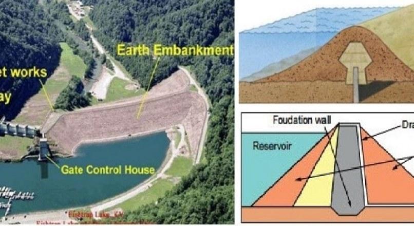 Factors Affecting Embankment Dams Design and Construction
